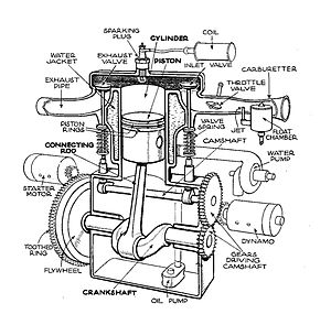 16 Cylinder Car Engine further What Is Bore In Engin likewise  furthermore Induction Cooker moreover Tail L  Assembly Replacement. on 3 cylinder motorcycle engine