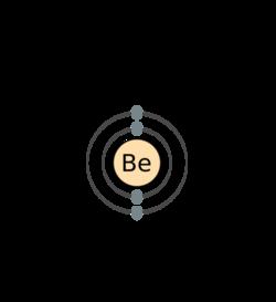 Atome de béryllium selon la représentation de Bhor.png