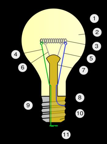 Le schéma suivant montre la coupe transversale d'une ampoule à ...