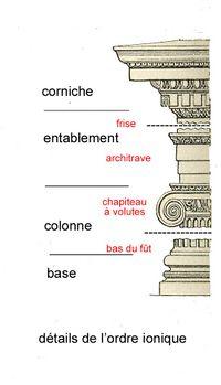 Style ionique definition for Architecture classique definition